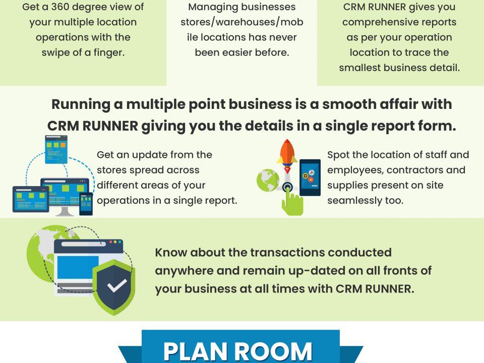 CRM - Infographics