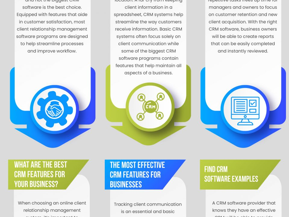 CRM Software - Infographics