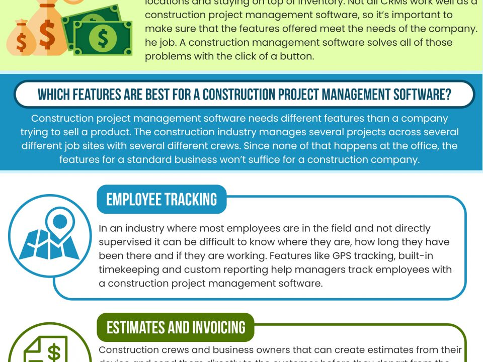 Construction Management Software - Infographics