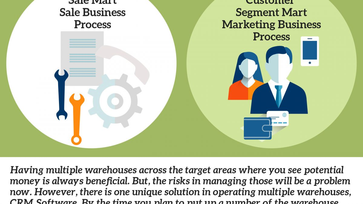 Multi Warehouses Infographics
